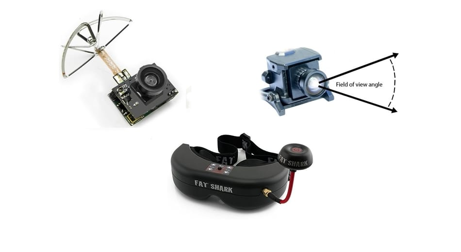 What Is FPV Camera Technology In Drones & Best Uses
